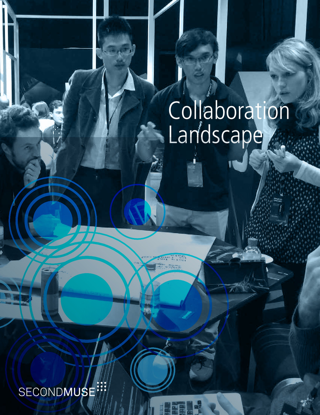 Collaboration Landscape