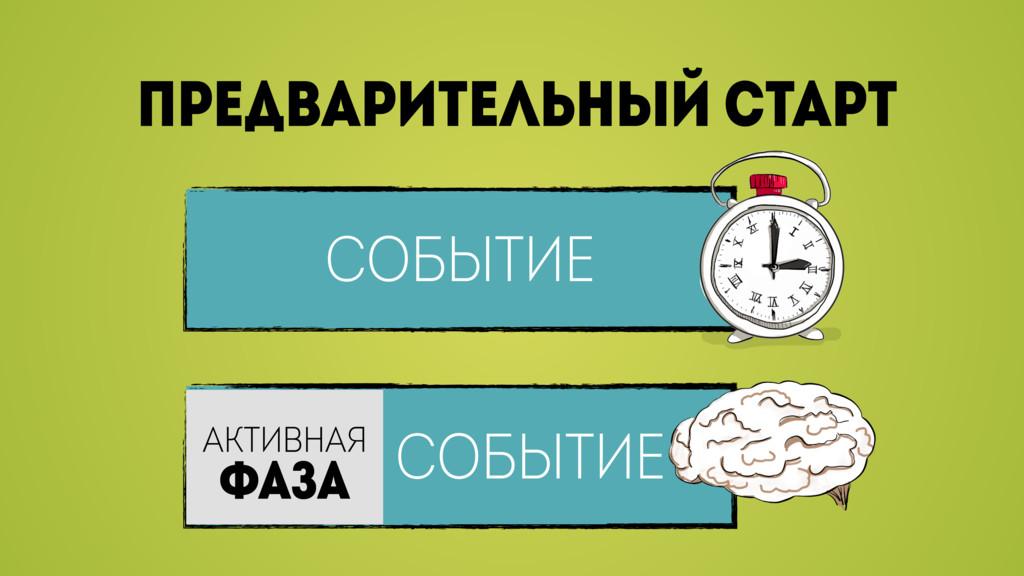 &7&/5 предварительный старт ПРОЦЕСС СОБЫТИЕ СОБ...