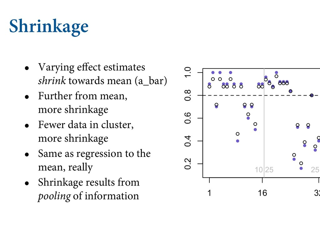 Shrinkage • Varying effect estimates shrink tow...
