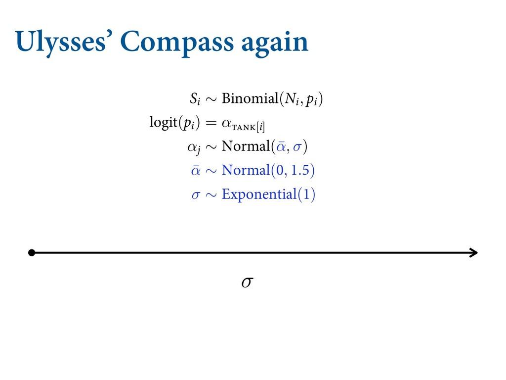 Ulysses' Compass again TFUT POF GPS FBDI UBOL...