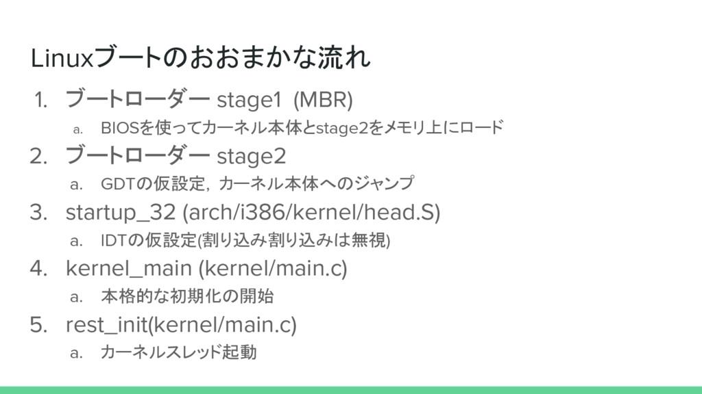 Linuxブートのおおまかな流れ 1. ブートローダー stage1 (MBR) a. BIO...