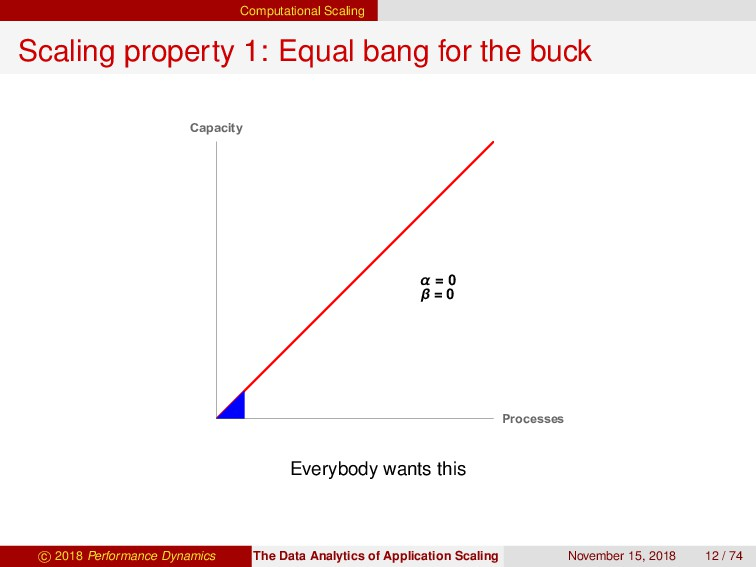 Computational Scaling Scaling property 1: Equal...