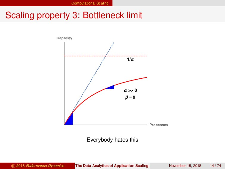 Computational Scaling Scaling property 3: Bottl...