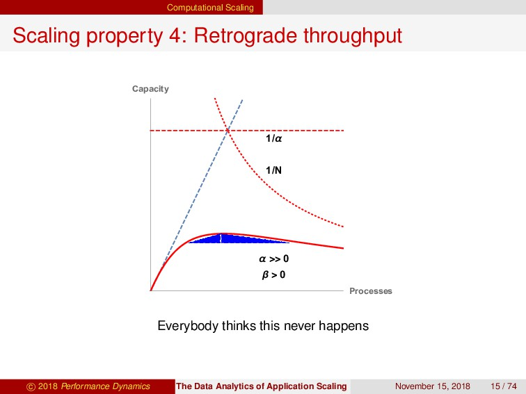 Computational Scaling Scaling property 4: Retro...