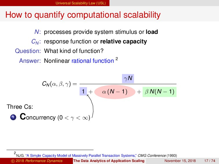Universal Scalability Law (USL) How to quantify...