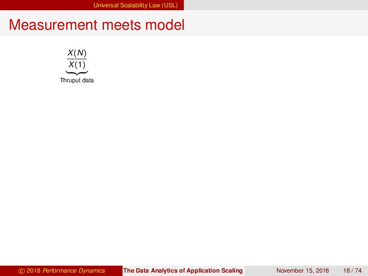 Universal Scalability Law (USL) Measurement mee...