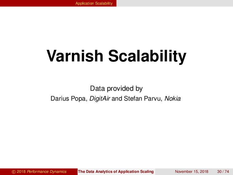 Application Scalability Varnish Scalability Dat...