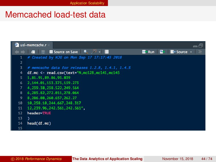 Application Scalability Memcached load-test dat...