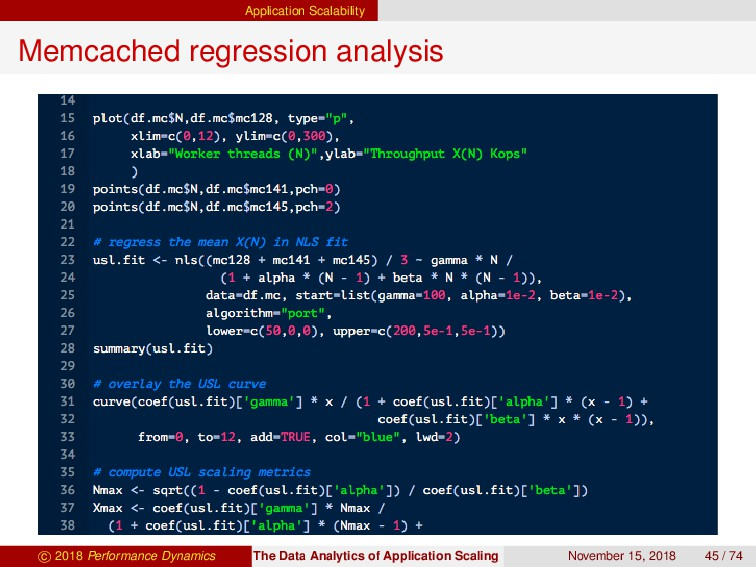 Application Scalability Memcached regression an...
