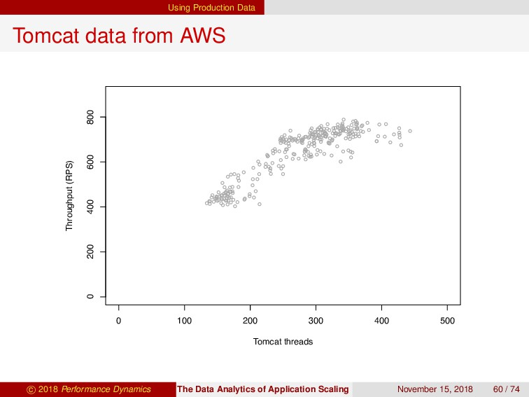 Using Production Data Tomcat data from AWS 0 10...