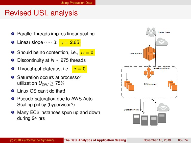 Using Production Data Revised USL analysis Para...