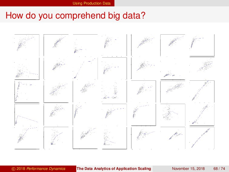 Using Production Data How do you comprehend big...