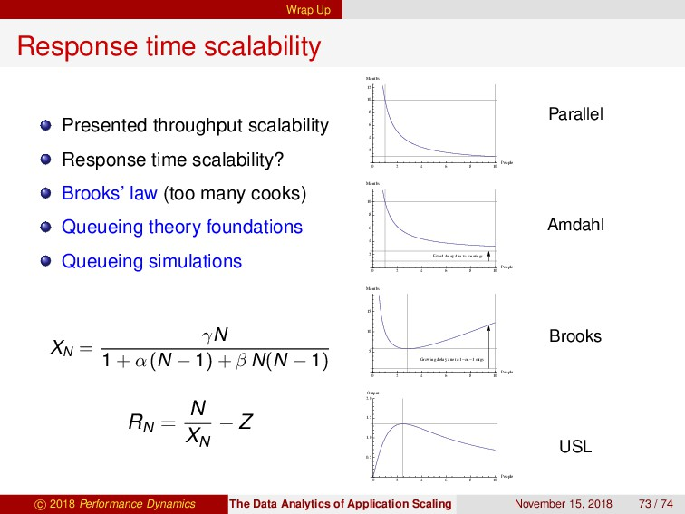 Wrap Up Response time scalability Presented thr...