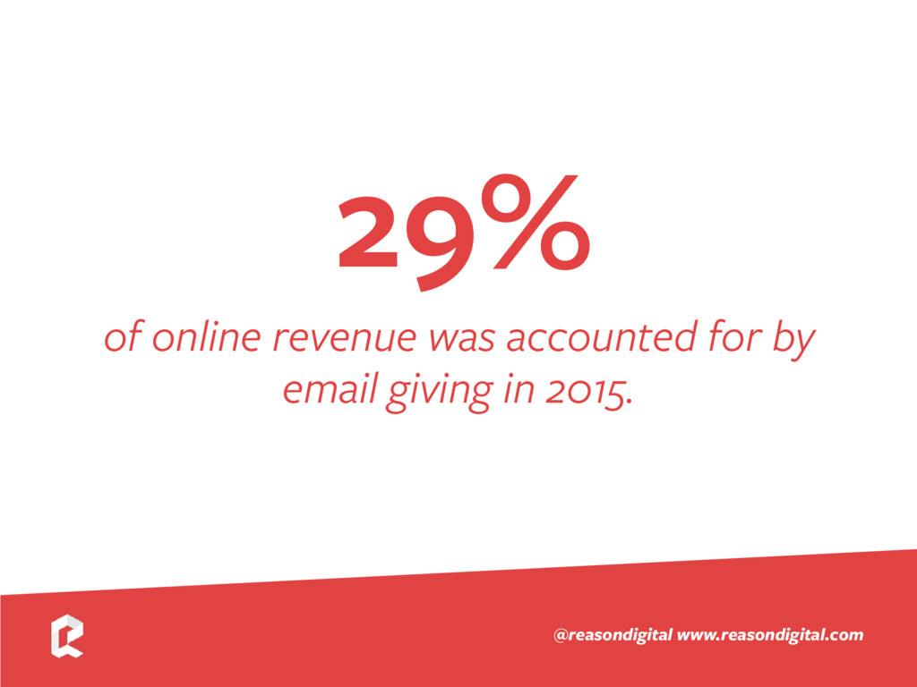 www.reasondigital.com @reasondigital 29% of onl...