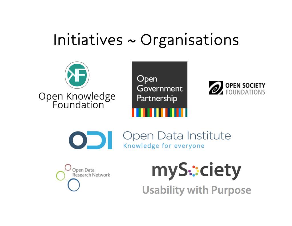 Initiatives ~ Organisations