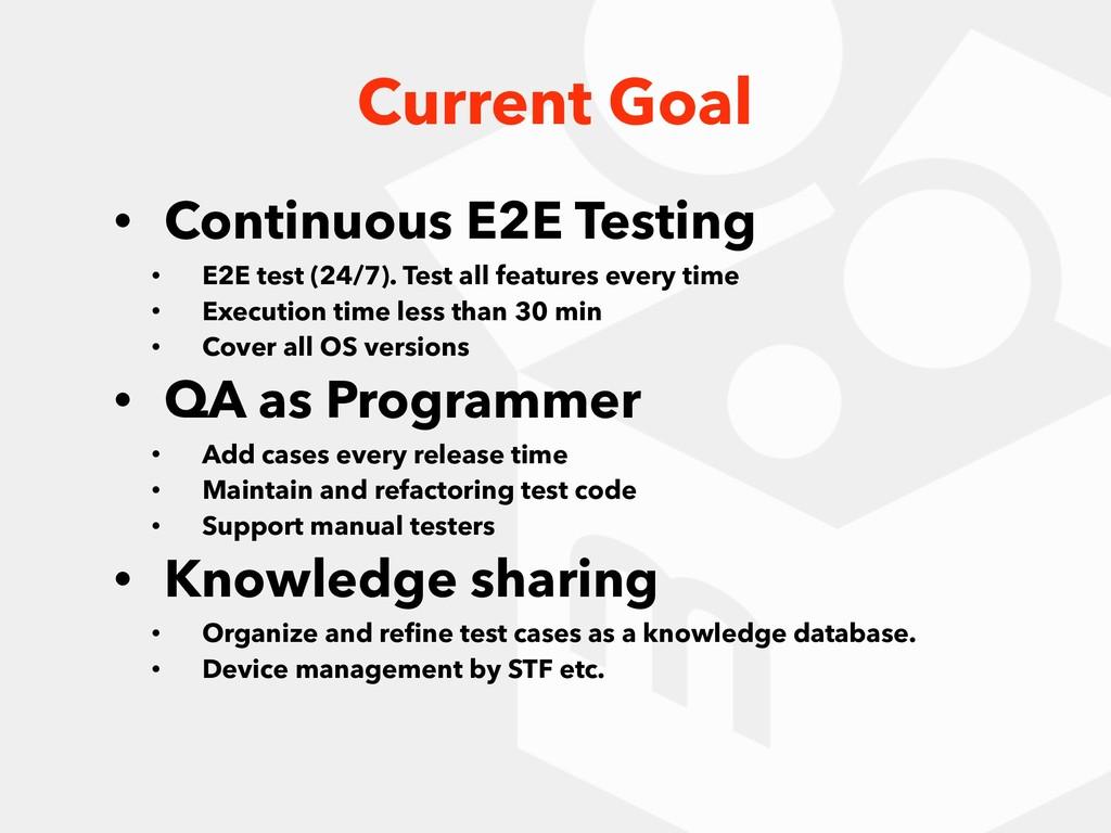 • Continuous E2E Testing • E2E test (24/7). Tes...
