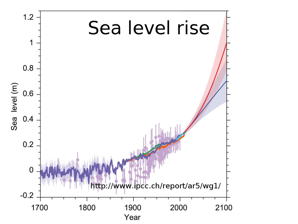Sea level rise http://www.ipcc.ch/report/ar5/wg...