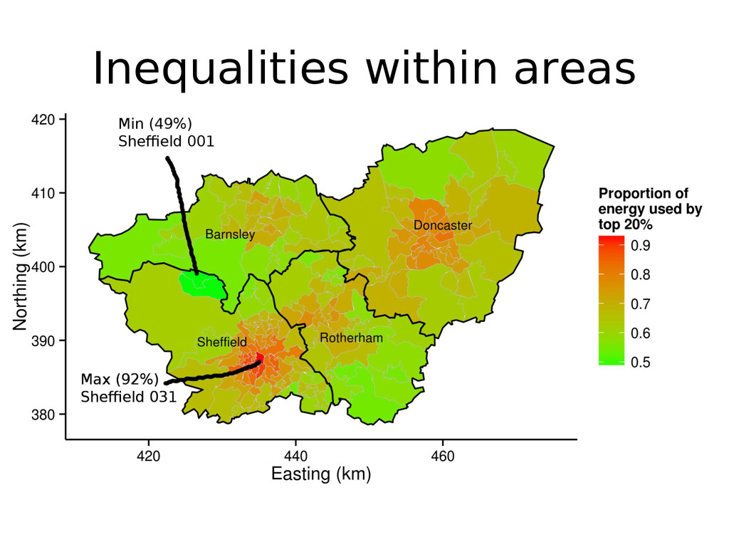 Inequalities within areas