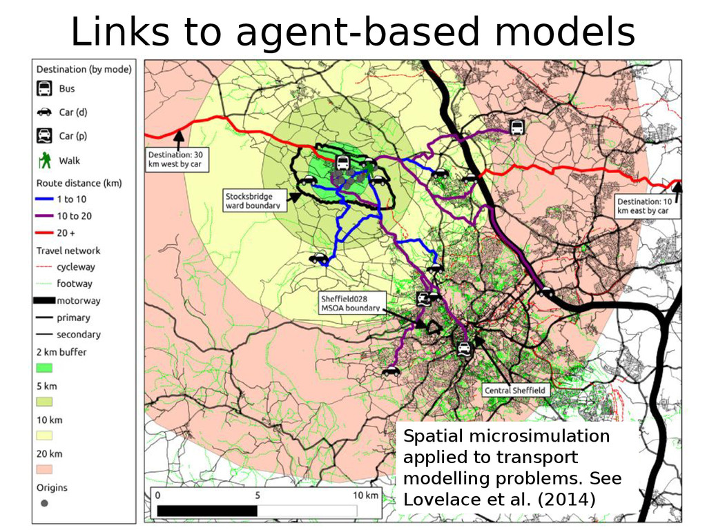 Links to agent-based models Spatial microsimula...