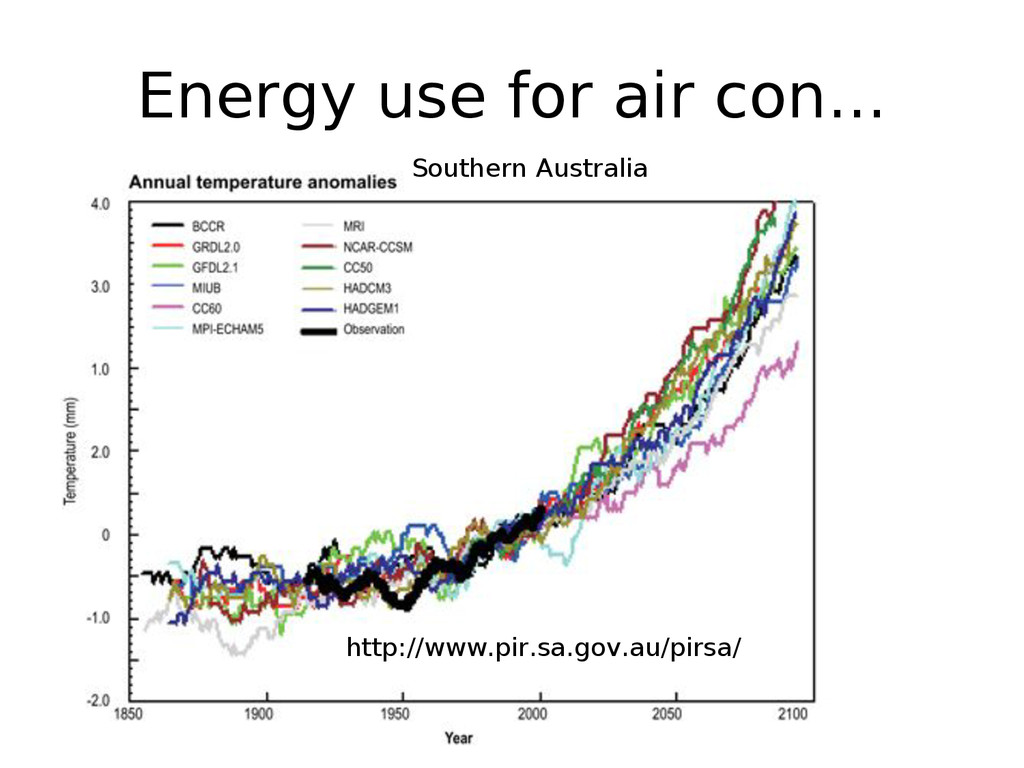 Energy use for air con... http://www.pir.sa.gov...