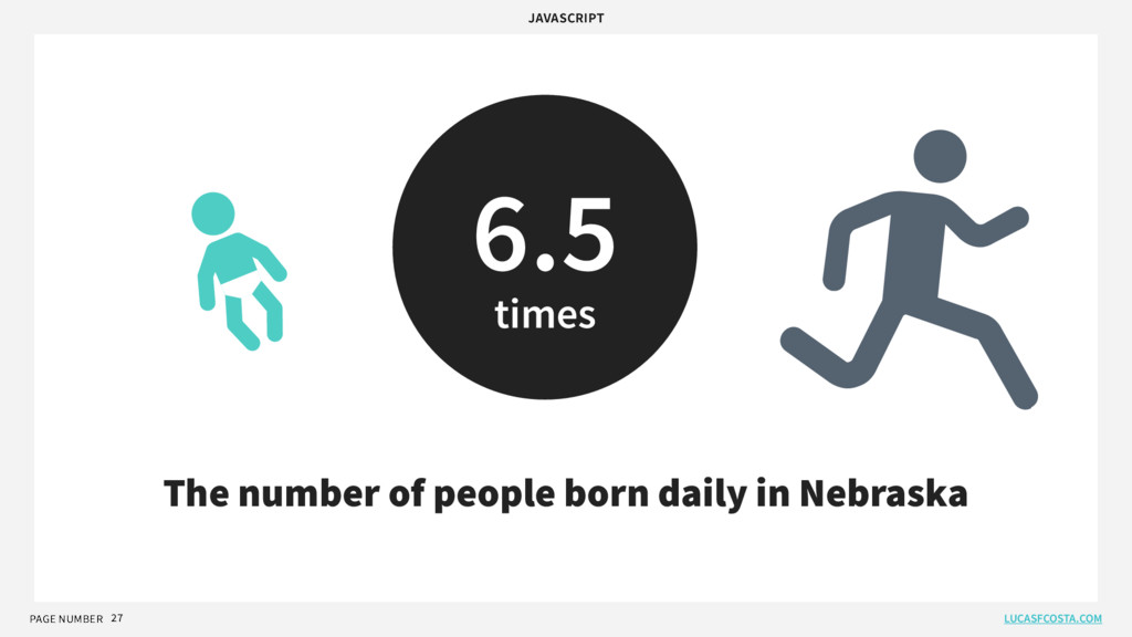27 PAGE NUMBER The number of people born daily ...