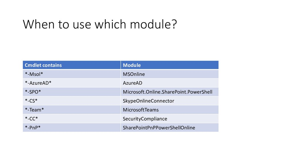 When to use which module? Cmdlet contains Modul...