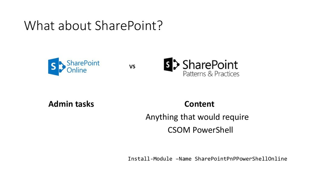 What about SharePoint? Admin tasks Content Anyt...
