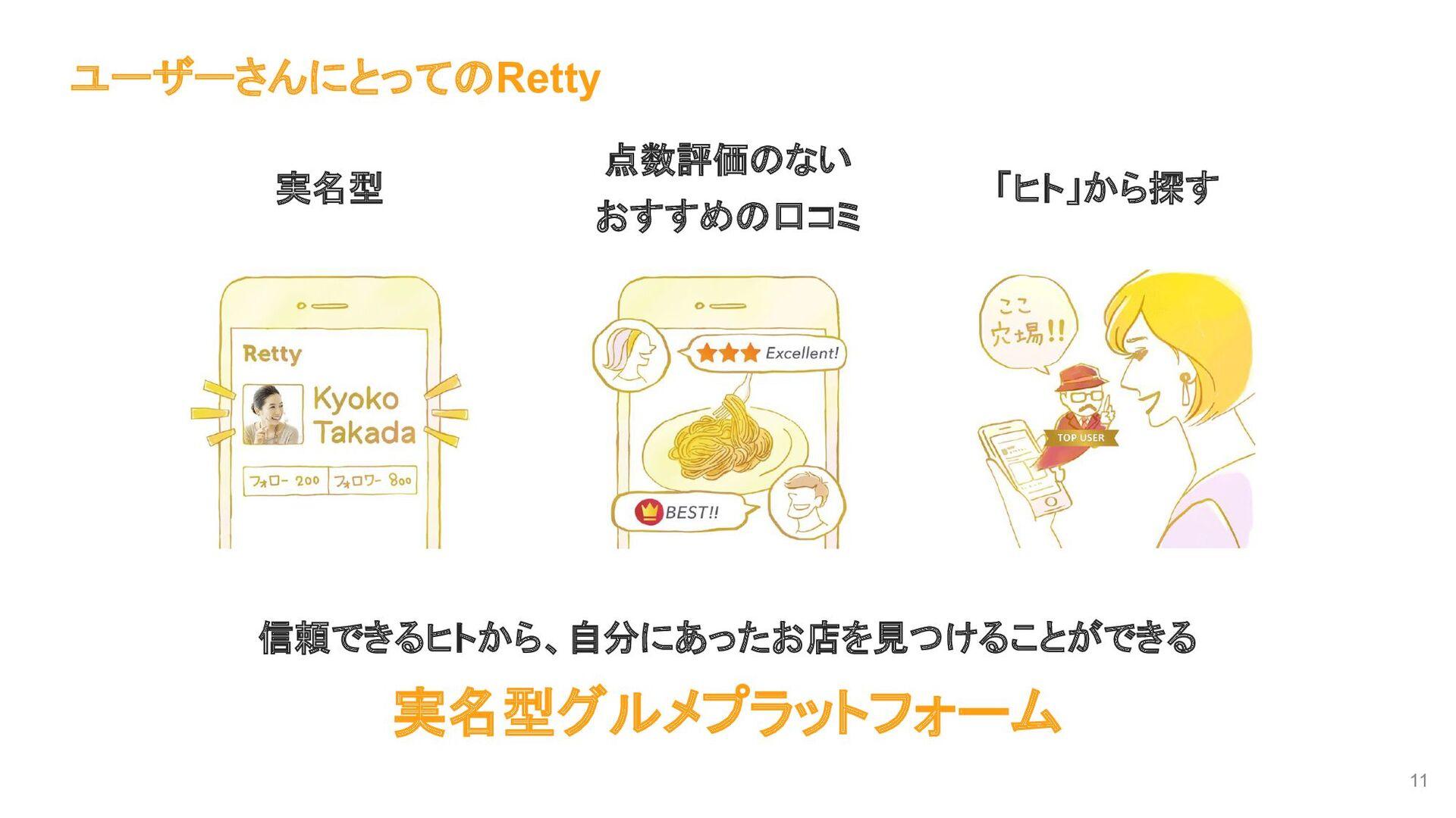 11 飲食店さんにとってのRetty 新規集客 ストック アクセスアップ 来店 顧客管理 リピ...