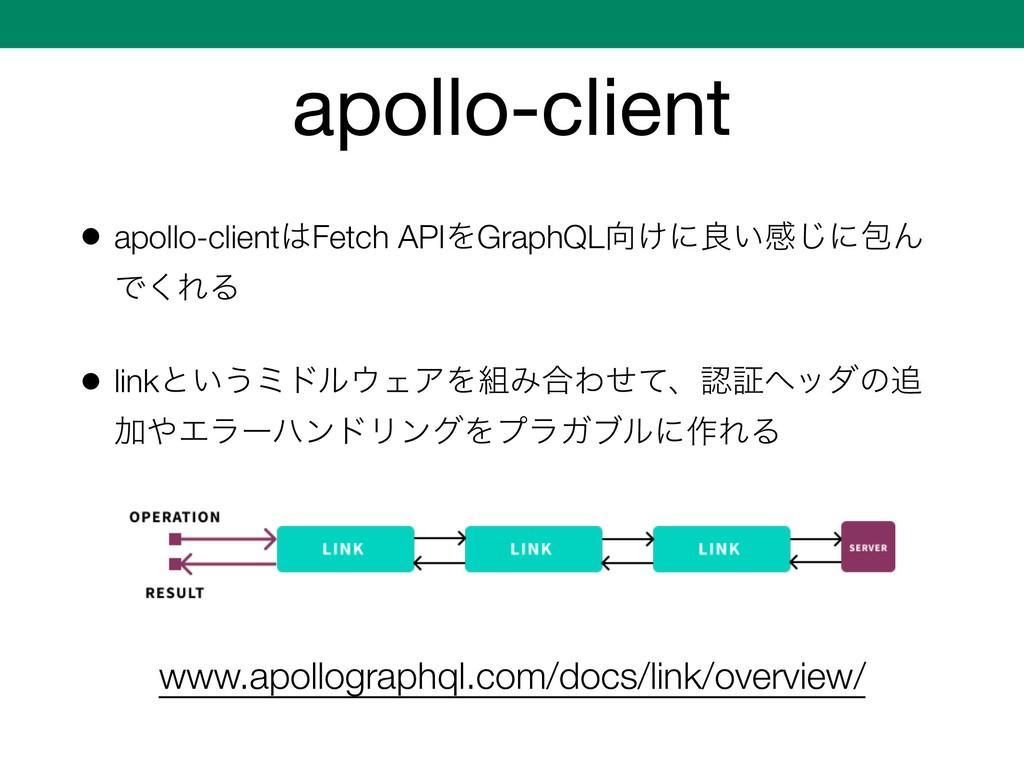 apollo-client • apollo-clientFetch APIΛGraphQL...
