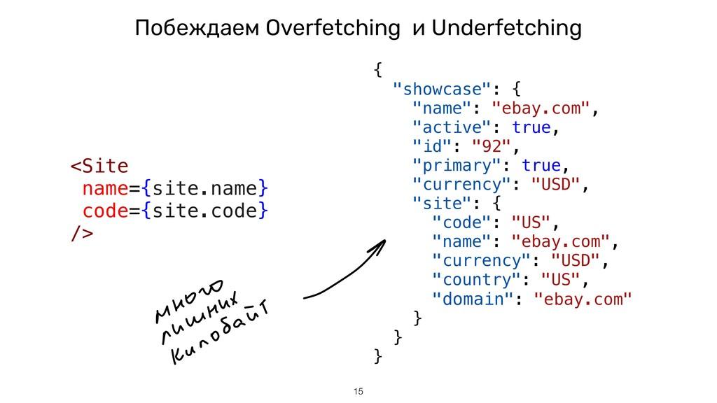 "Побеждаем Overfetching и Underfetching !15 { ""s..."