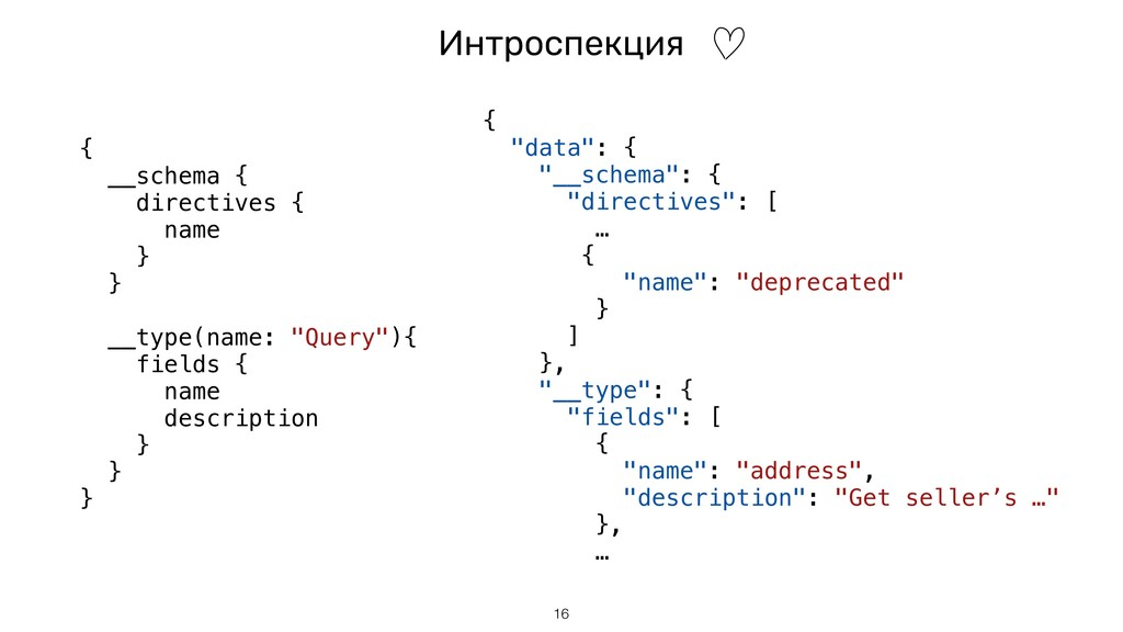 Интроспекция !16 { __schema { directives { name...