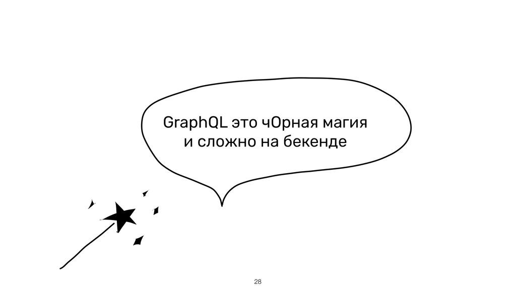 !28 GraphQL это чОрная магия и сложно на бекенде