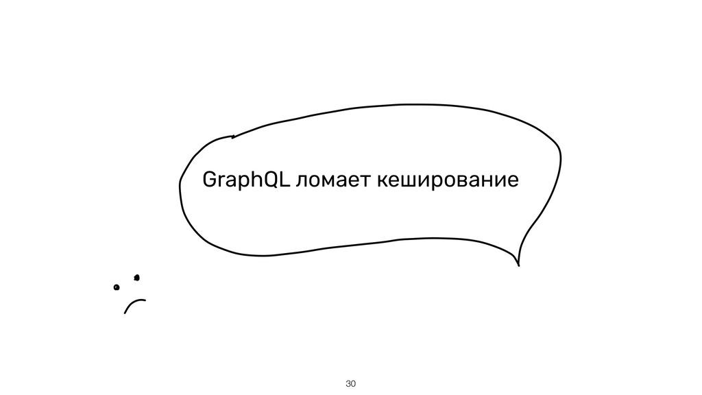 !30 GraphQL ломает кеширование
