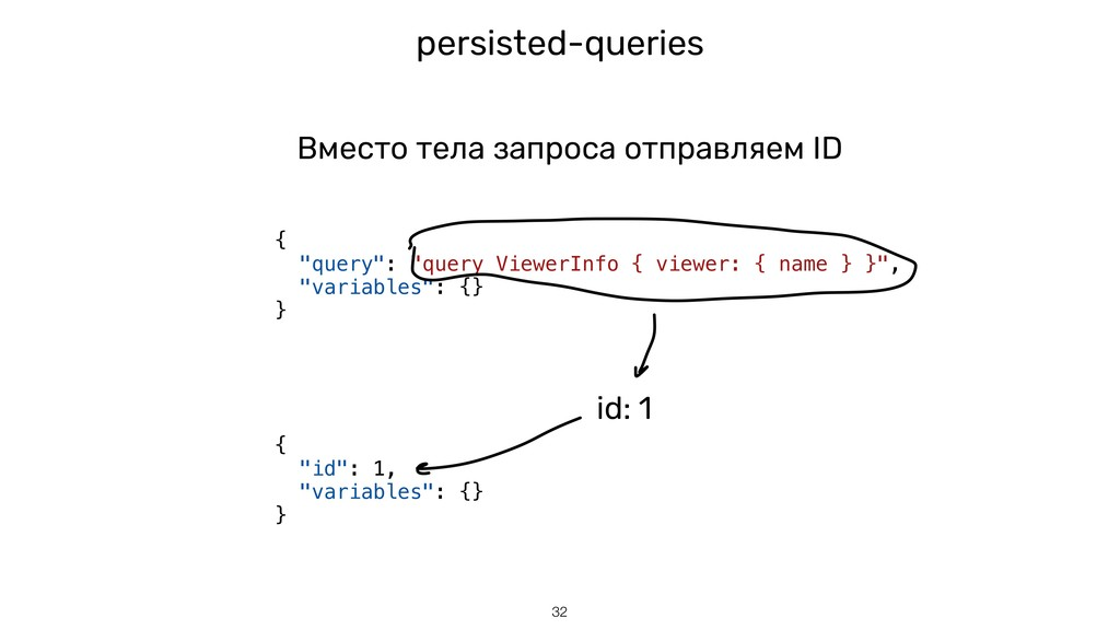 """persisted-queries !32 { """"query"""": """"query ViewerI..."""