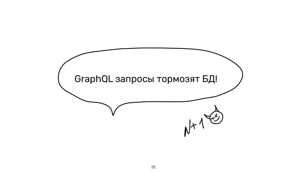!35 GraphQL запросы тормозят БД!