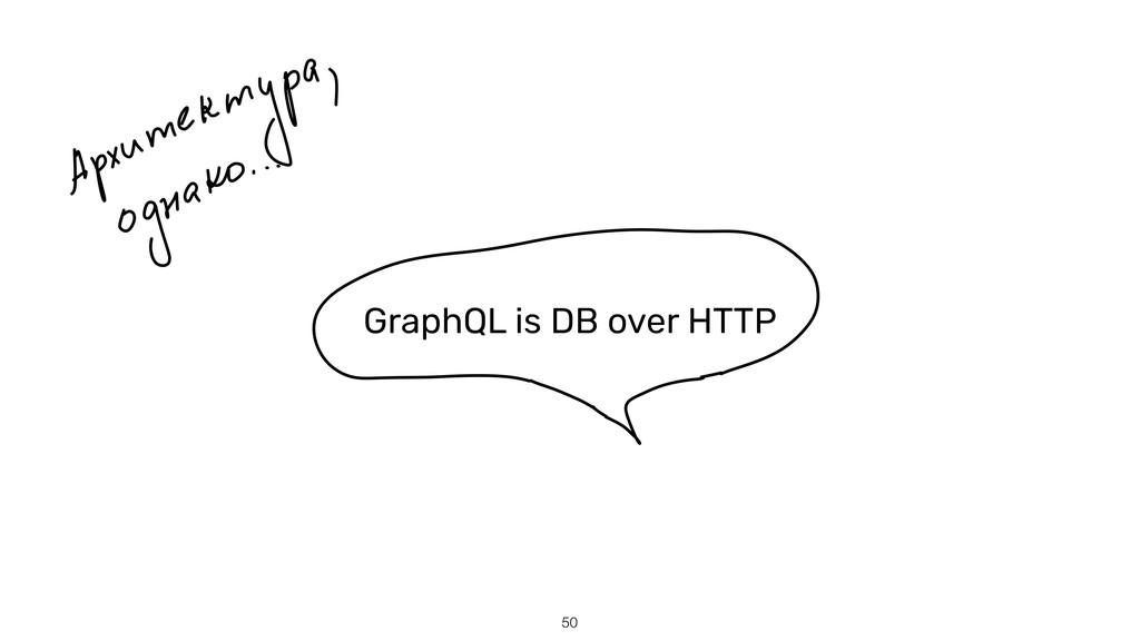 !50 GraphQL is DB over HTTP