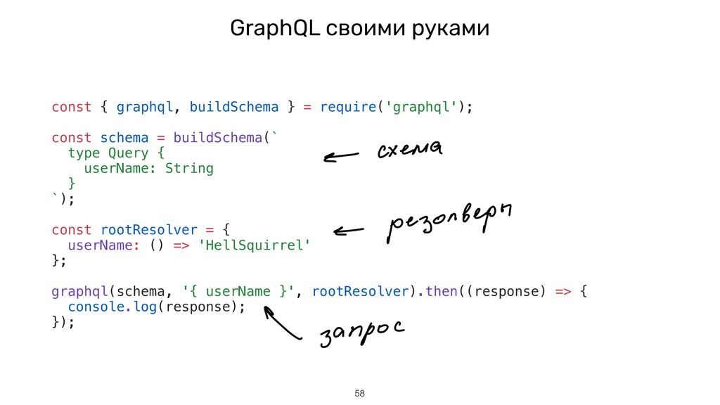 GraphQL своими руками !58 const { graphql, buil...