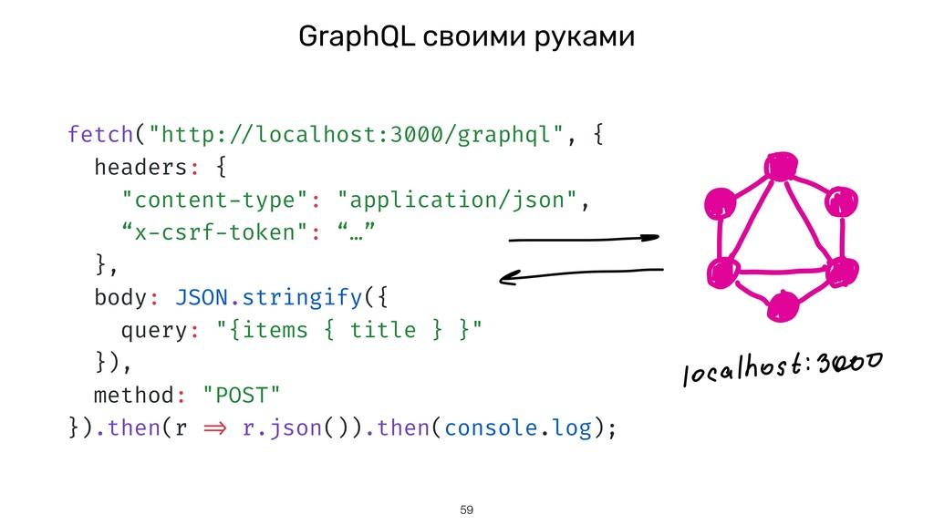 "GraphQL своими руками !59 fetch(""http:!//localh..."