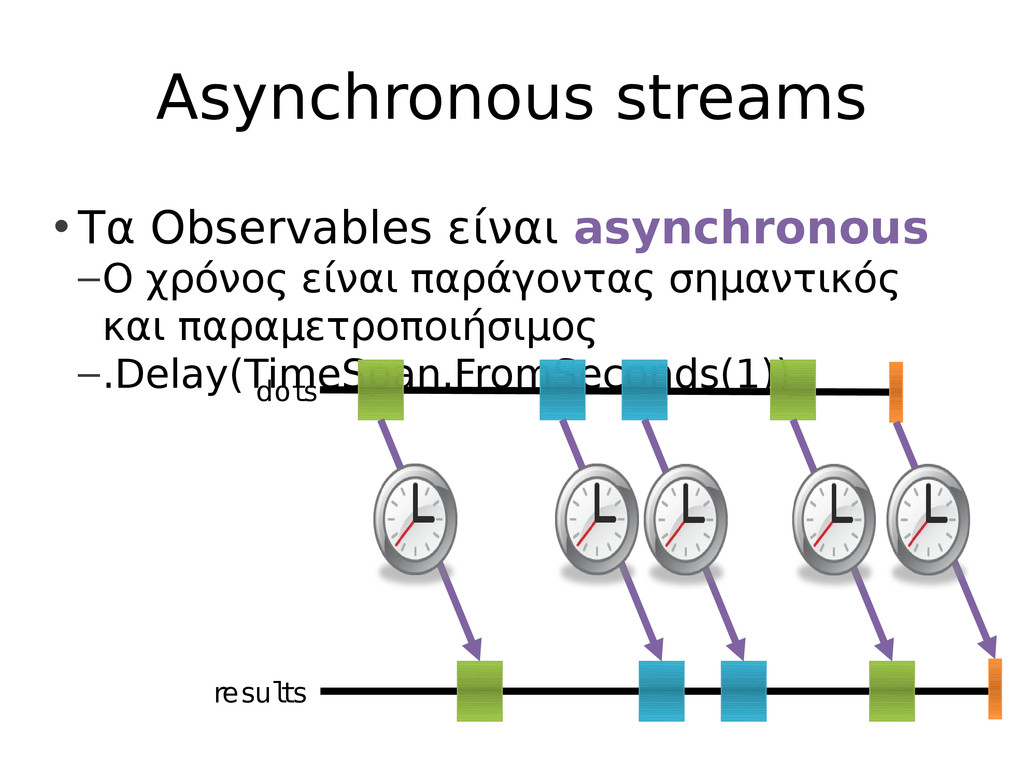 Asynchronous streams • Τα Observables είναι asy...
