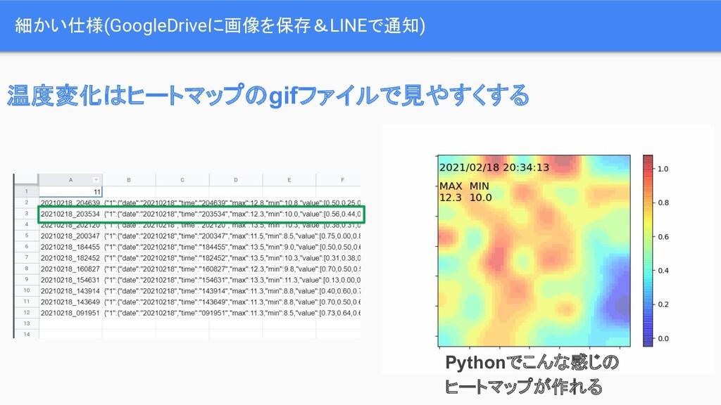 細かい仕様(GoogleDriveに画像を保存&LINEで通知) 温度変化はヒートマップのgi...