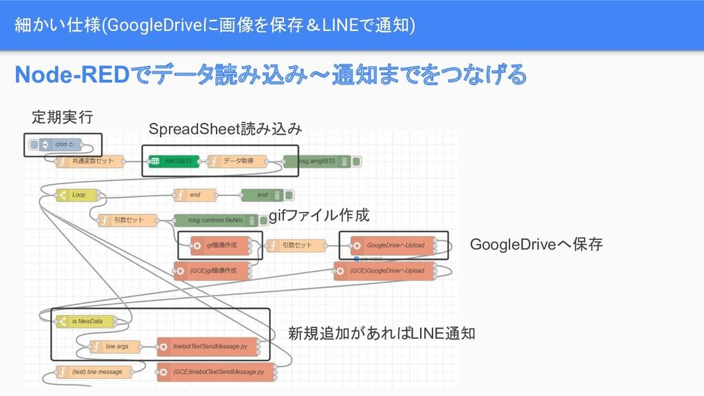 細かい仕様(GoogleDriveに画像を保存&LINEで通知) Node-REDでデータ読み...