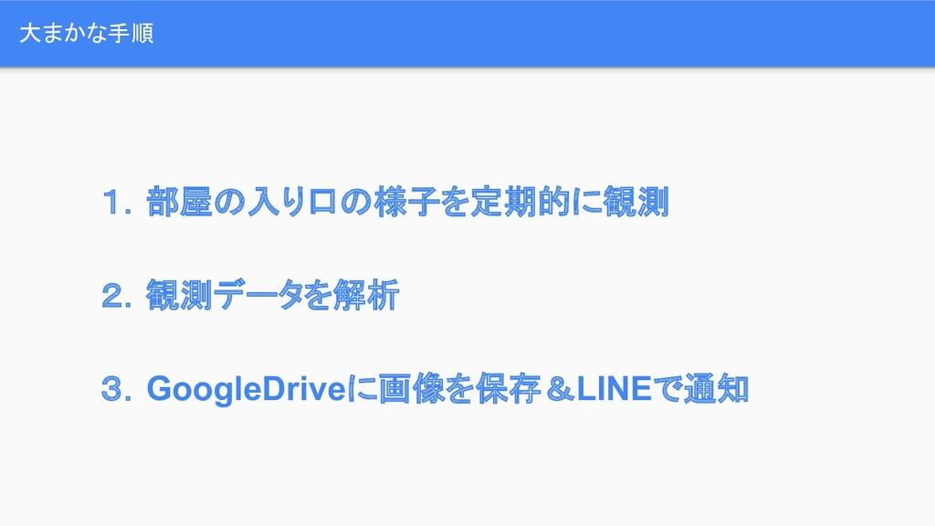 1.部屋の入り口の様子を定期的に観測 2.観測データを解析 3.GoogleDriveに画像を...