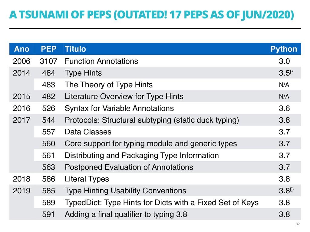 A TSUNAMI OF PEPS (OUTATED! 17 PEPS AS OF JUN/2...