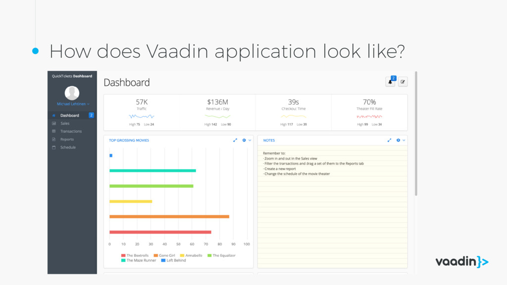 How does Vaadin application look like?