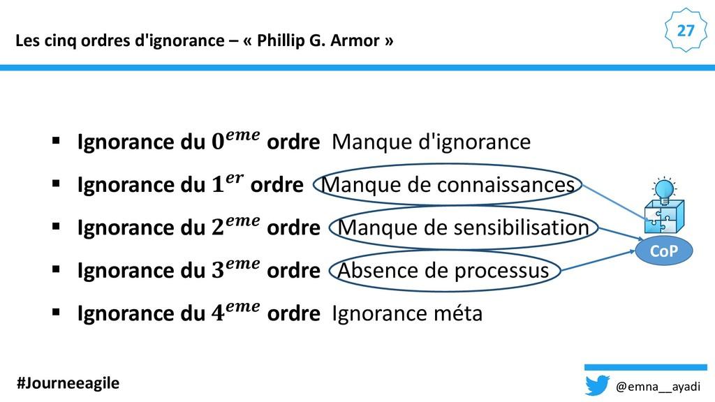 @emna__ayadi Les cinq ordres d'ignorance – « Ph...