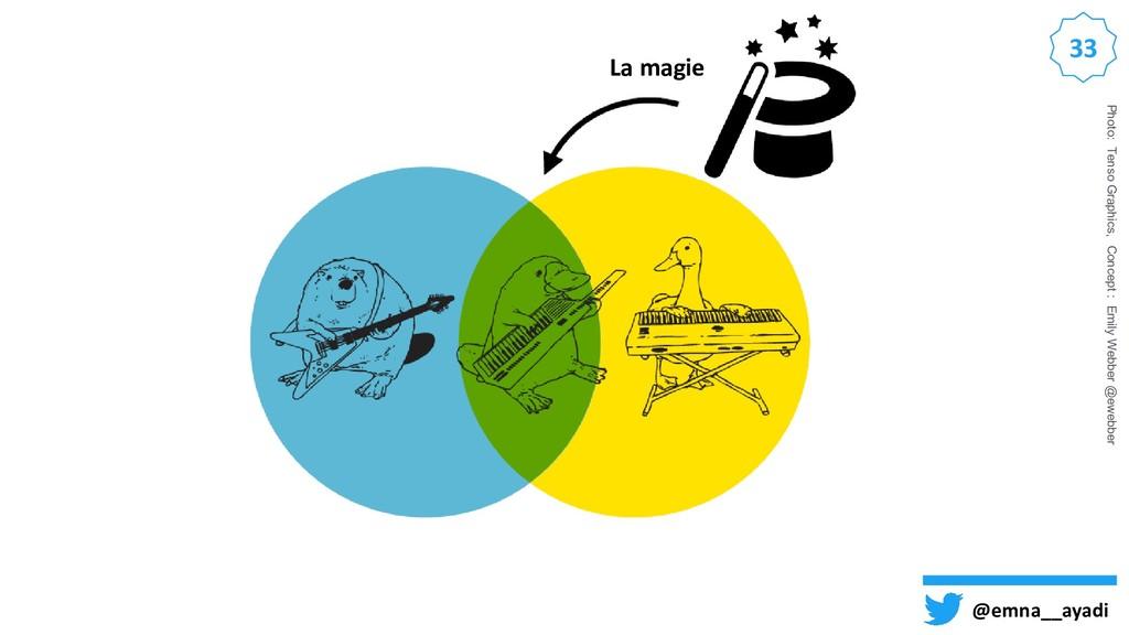 @emna__ayadi 33 La magie Photo: Tenso Graphics,...