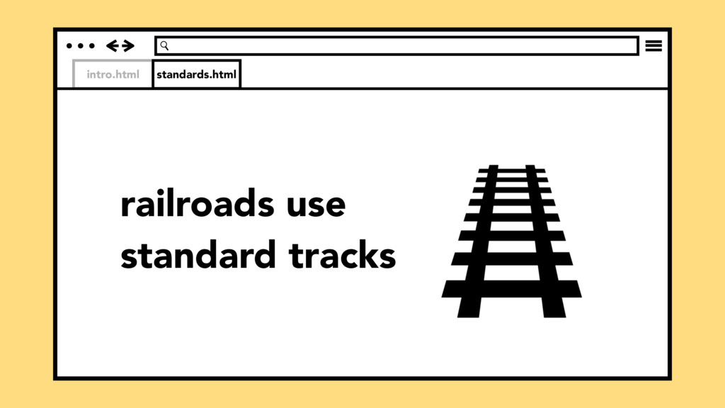 intro.html standards.html railroads use standar...