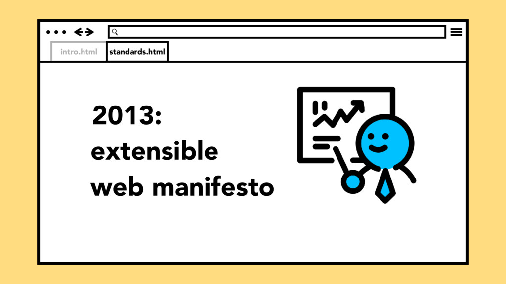 intro.html standards.html extensible web manife...
