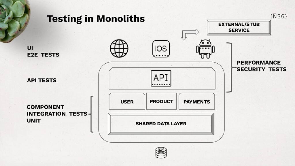 PRODUCT USER PAYMENTS SHARED DATA LAYER API TES...