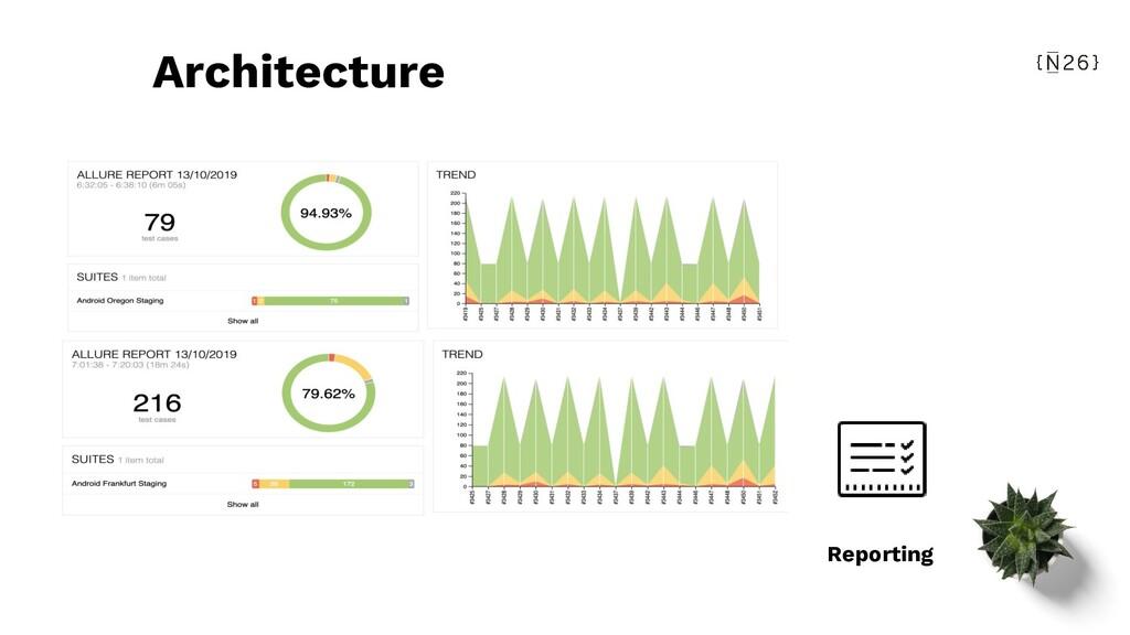 Architecture Reporting